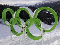 Олімпіада-2022. Спортивний оптимізм чи песимістична економіка?