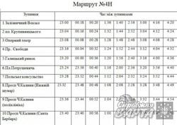 Детальний розклад та маршрути нічних маршруток Львова