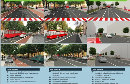 У Львові громадськість запрошують до обговорення проекту вулиці Бандери