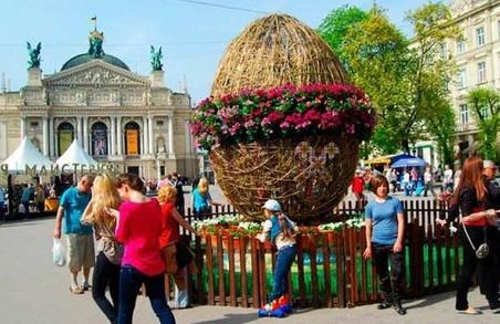 Яким буде цьогорічний Великодній ярмарок у Львові?