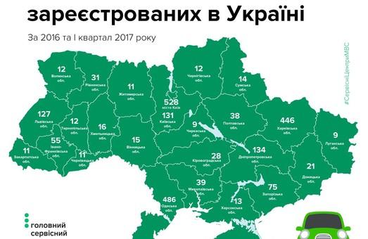 Львівщина збільшує попит на електромобілі