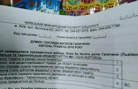 Львівське СБУ розслідує справу щодо галицького сепаратизму