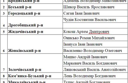 Опубліковано кандидатури голів РДА Львівщини