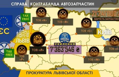 На Львівщині викрили нелегальну контрабанду схему на 7 000 000 гривень