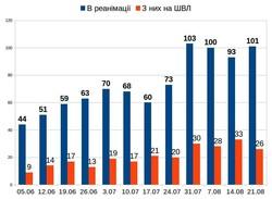 Садовий ніяк не хоче визнати критичної ситуації із коронавірусом у Львові та на Львівщині