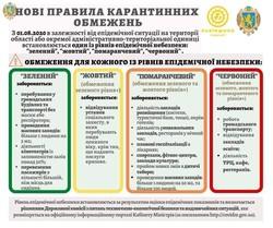 Нова карантинна карта Львівщини – уся територія в жовтій та помаранчевій зонах