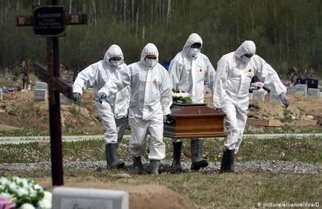 На Львівщині у перші дні вересня істотно зросла смертність від коронавірусу