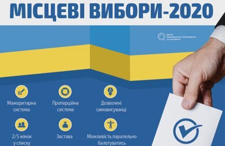У Шепетівці на виборах поборяться 10 партій